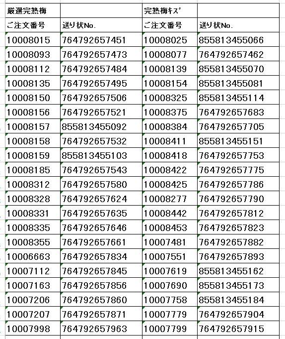 送り状番号 170702完熟梅1