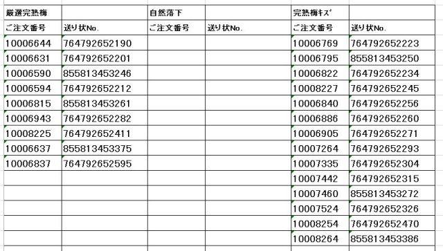 送り状番号 170622完熟梅