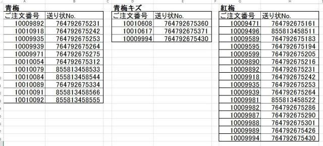 出荷一覧表180615-1紅・青梅